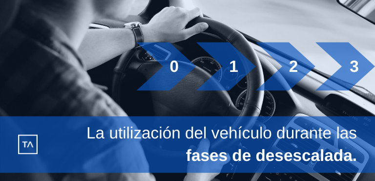 VEHICULOS DESCONFINAMIENTO